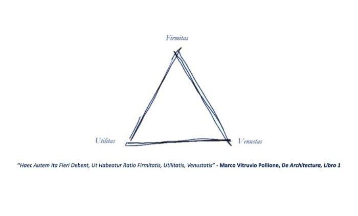 Supershield-triangolo